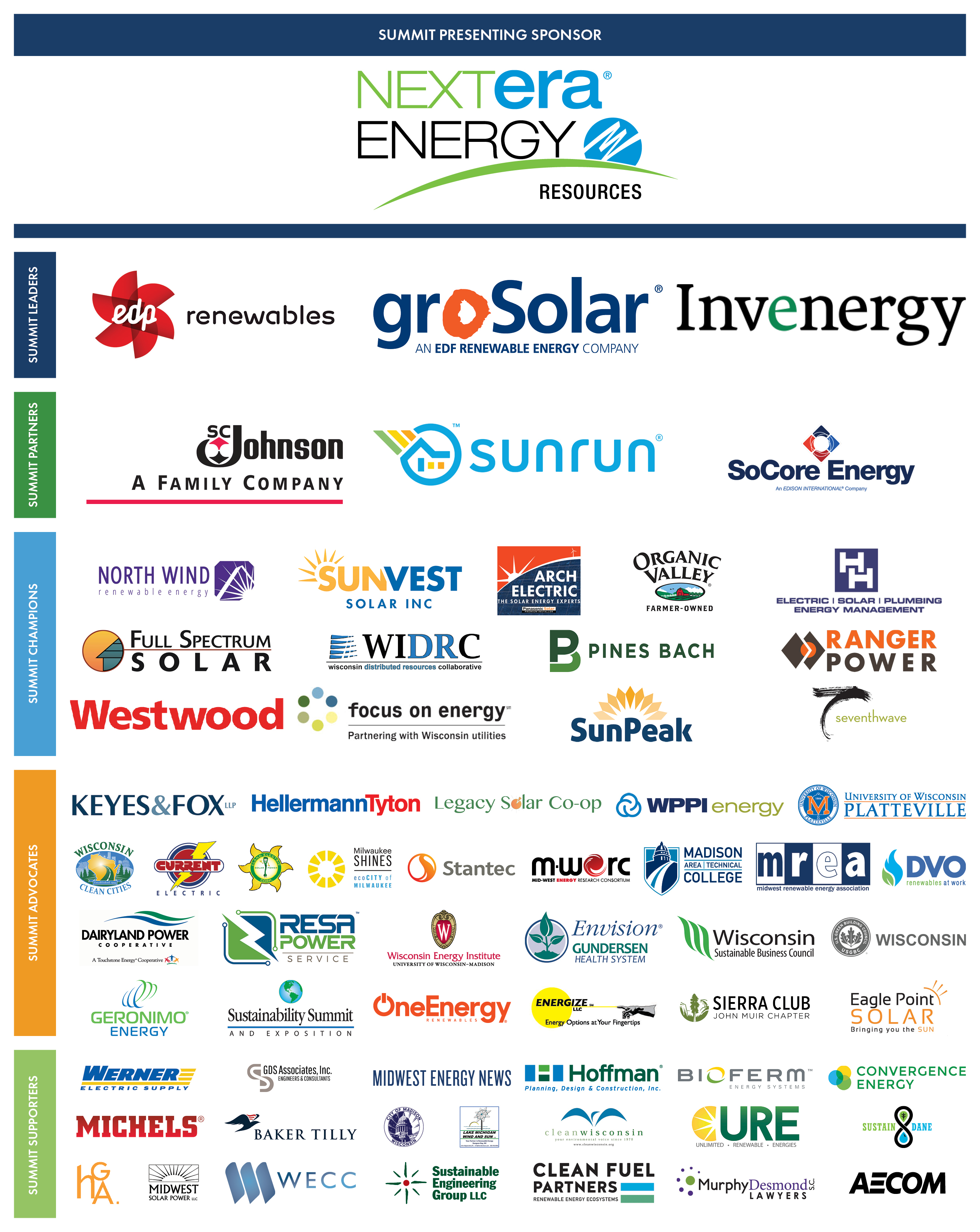 Renewable Energy Summit - RENEW Wisconsin