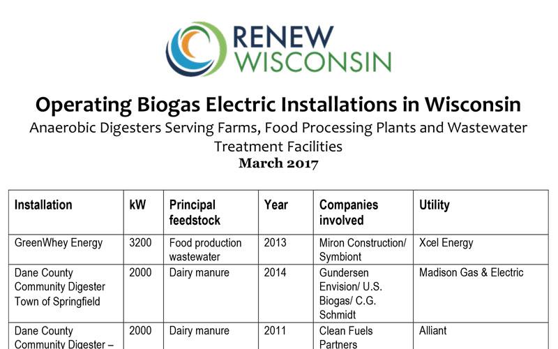 Bioenergy - RENEW Wisconsin