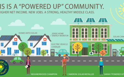 "Our Vision for a ""Powered Up"" Dane County"