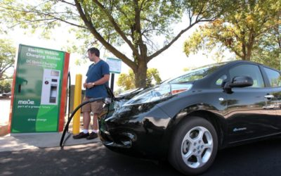 Tell your legislators you support matching grants for the installation of electric vehicle charging stations!