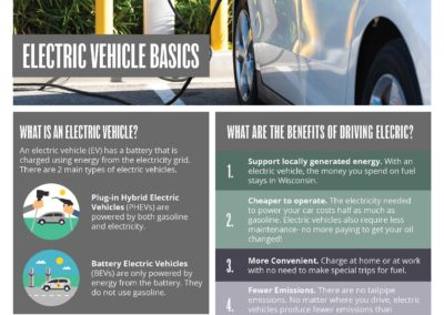 Electric Vehicle Basics
