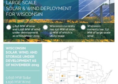 Large Scale Solar and Wind